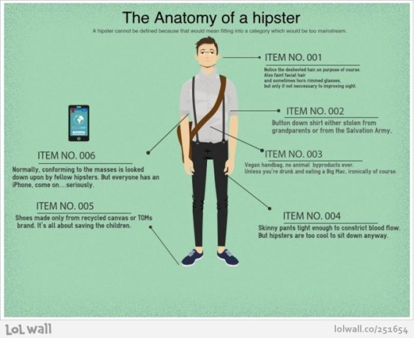 It's a bit slow in the Hipster news... ~ HipsterApproved.net