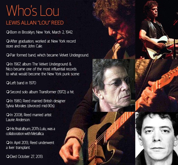 lou-reed-facts