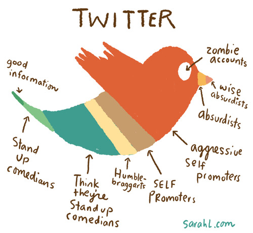 twitter_hipsters